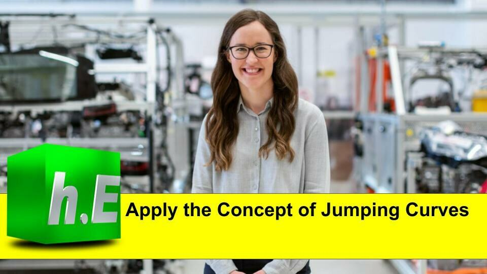 Apply the concept of jumping curves