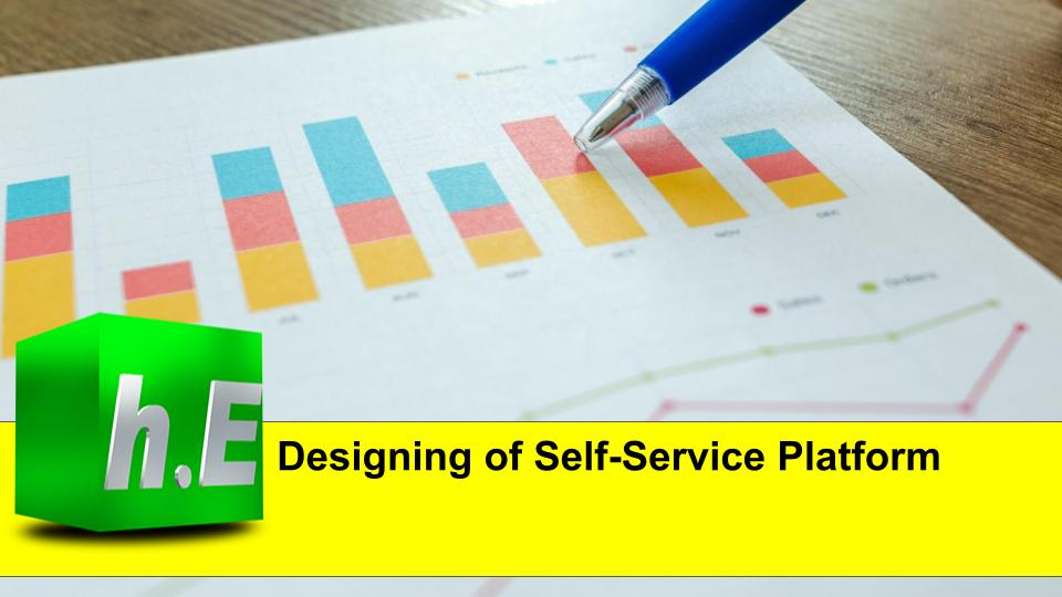 Designing of Self-Service Platform