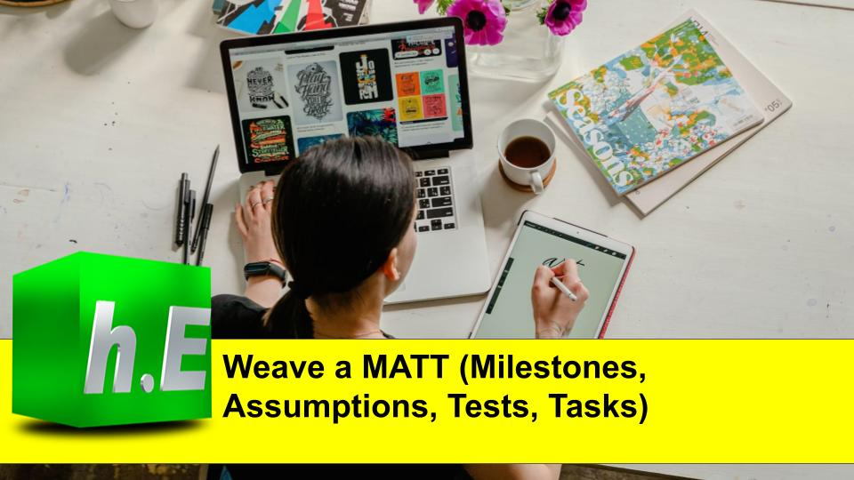 Weave a MATT (Milestones, Assumptions, Tests, Tasks)