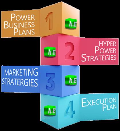 Hyper Effects Business Plan Strategy